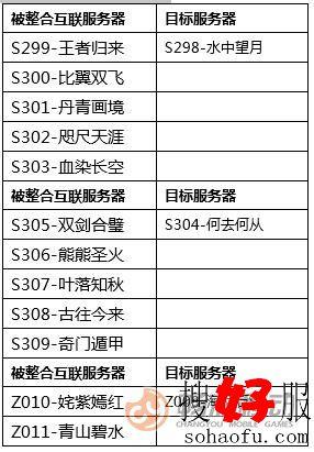 【天龙3D】整合互通公告(腾讯服-20171207)
